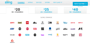 Sling TV: Review of Sling TV Packages, Channels, Login, and