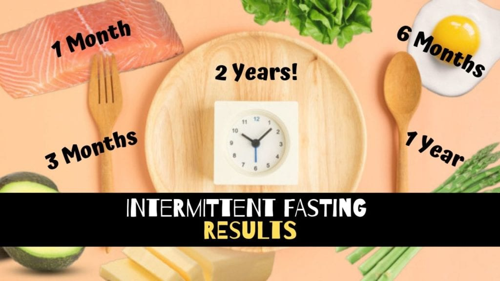 Intermittent Fasting - The Beginner's Guide - That Helpful Dad